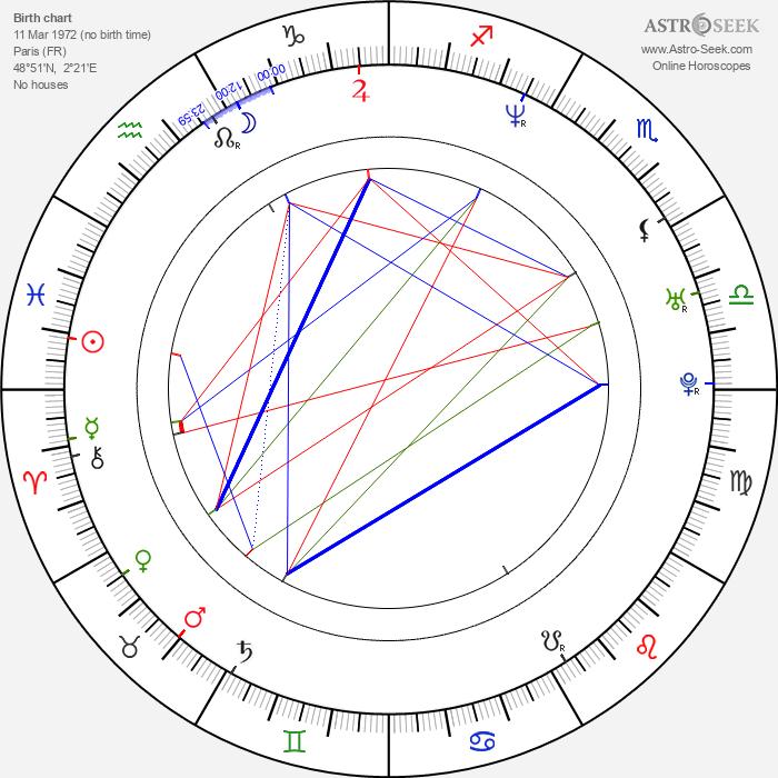 Benjamin Diamond - Astrology Natal Birth Chart
