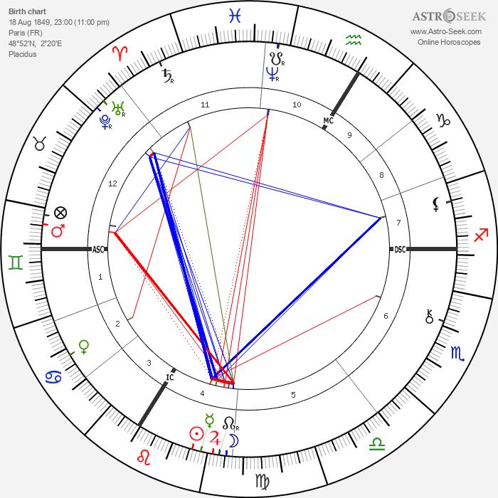 Benjamin Godard - Astrology Natal Birth Chart