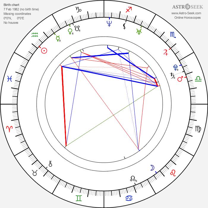 Benjamin Kramme - Astrology Natal Birth Chart