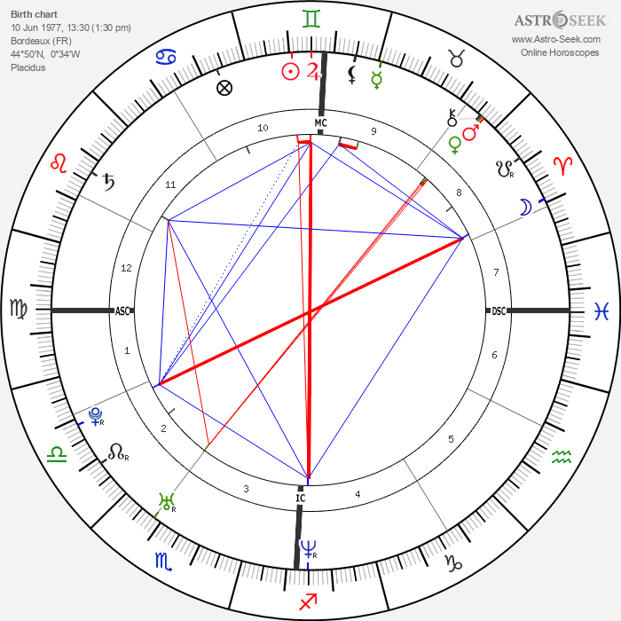 Benjamin Millepied - Astrology Natal Birth Chart