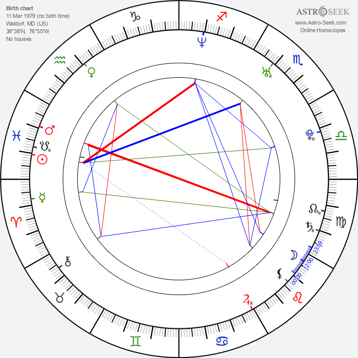 Benji Madden - Astrology Natal Birth Chart