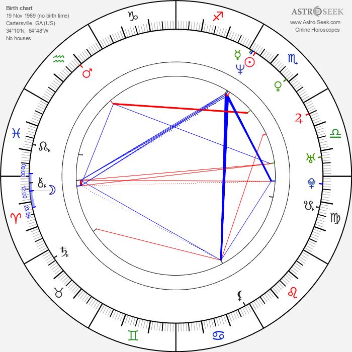 Benji Wilhoite - Astrology Natal Birth Chart