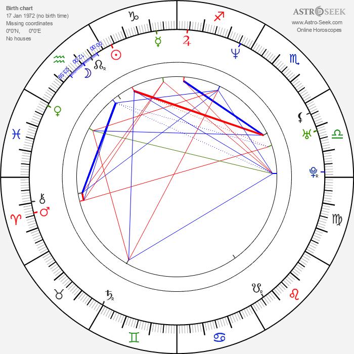 Benno Fürmann - Astrology Natal Birth Chart