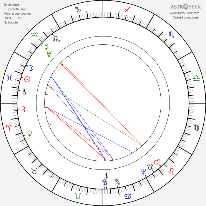 Benno Sterzenbach - Astrology Natal Birth Chart