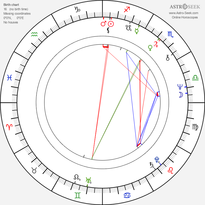 Benny Andersson - Astrology Natal Birth Chart