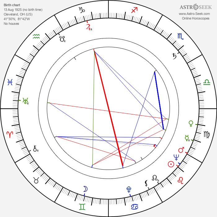 Benny Bailey - Astrology Natal Birth Chart