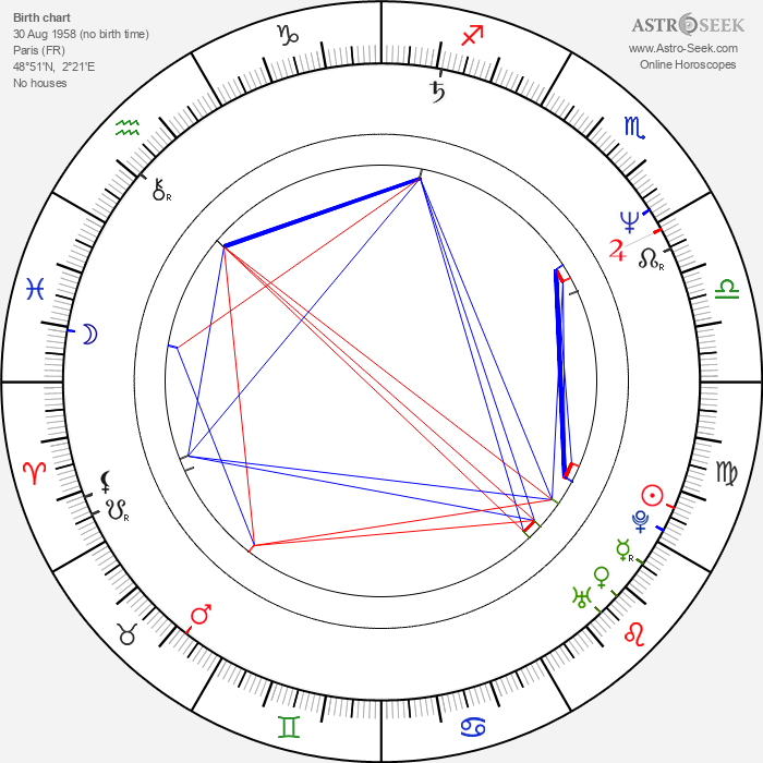 Benoît Delépine - Astrology Natal Birth Chart