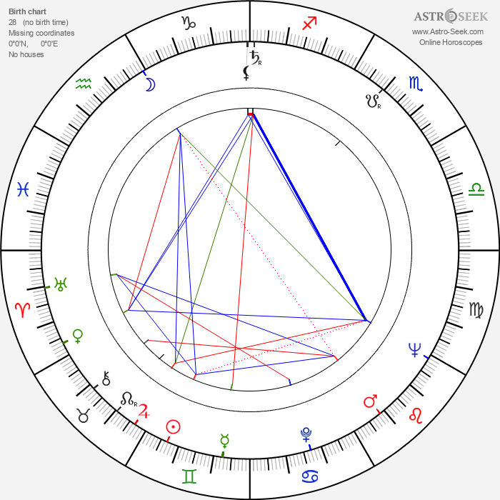 Bent Christensen - Astrology Natal Birth Chart