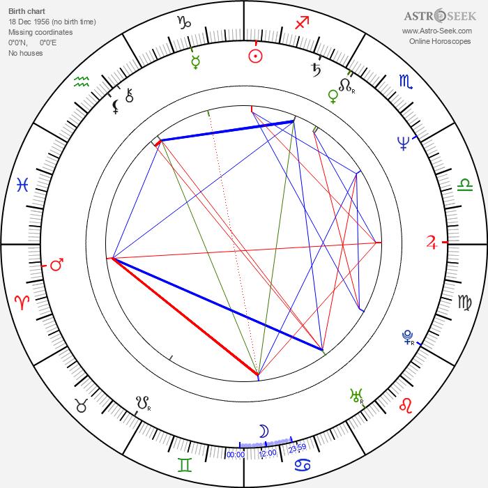 Bent Hamer - Astrology Natal Birth Chart