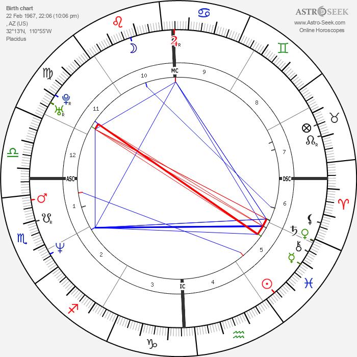 Bentley Mitchum - Astrology Natal Birth Chart
