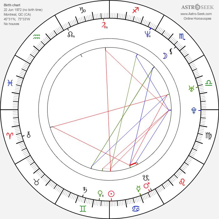 Benz Antoine - Astrology Natal Birth Chart