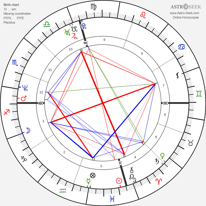Beppe Fiorello - Astrology Natal Birth Chart
