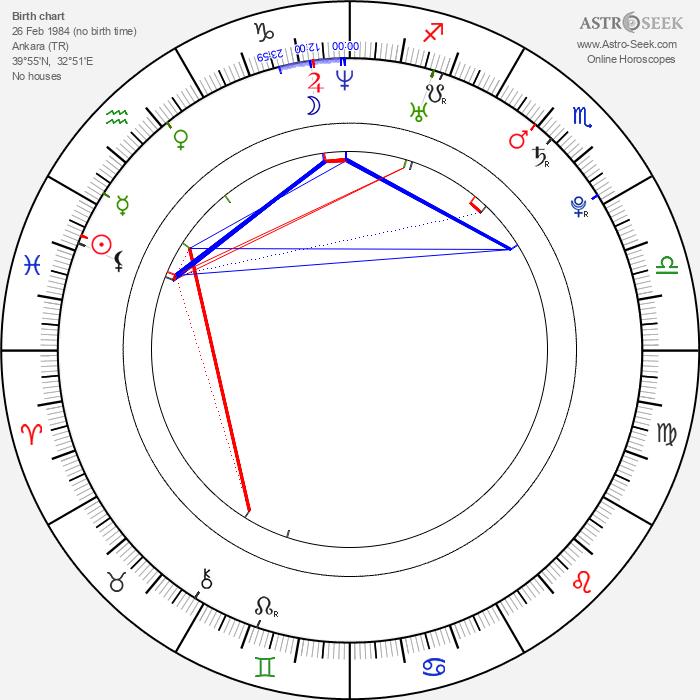 Beren Saat - Astrology Natal Birth Chart