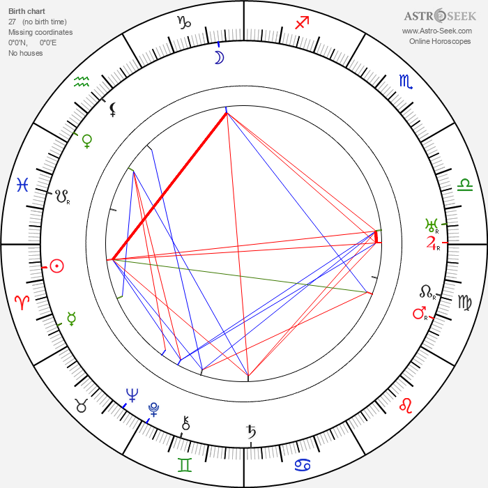 Berend Tobia Boeyinga - Astrology Natal Birth Chart