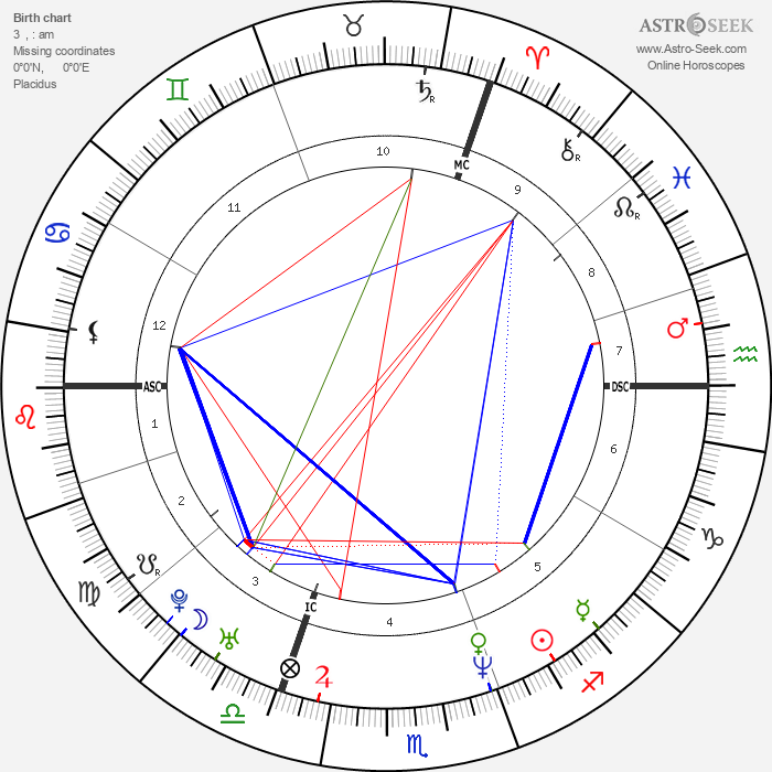 Bérengère Bonte - Astrology Natal Birth Chart
