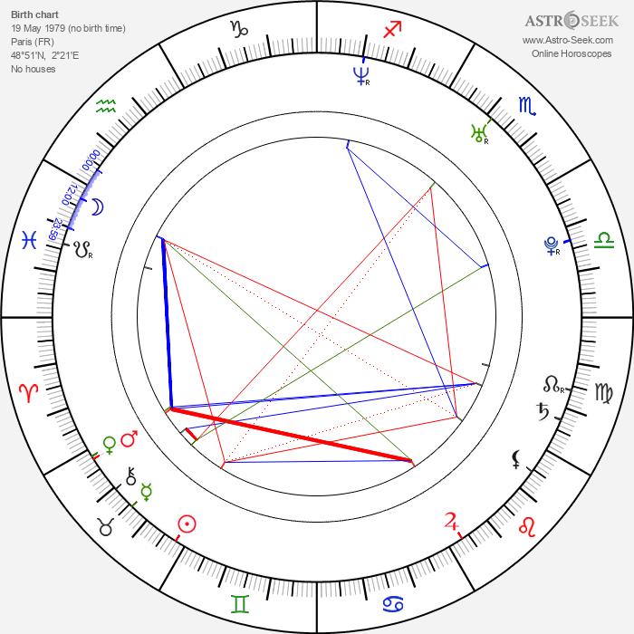 Bérénice Marlohe - Astrology Natal Birth Chart