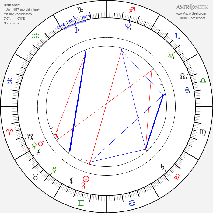 Berglind Icey - Astrology Natal Birth Chart