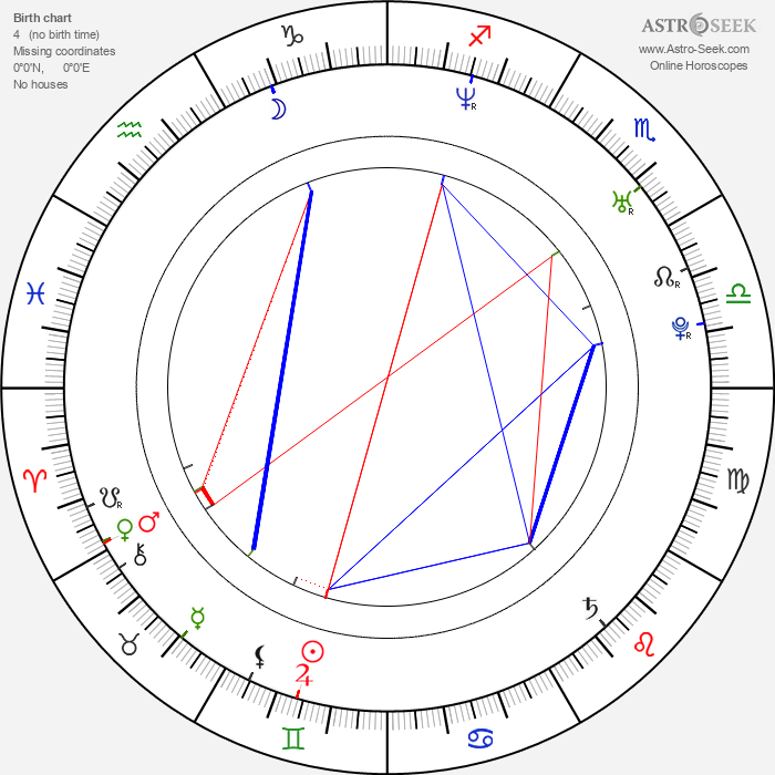 Berglind Icey - Astrology Natal Birth Chart