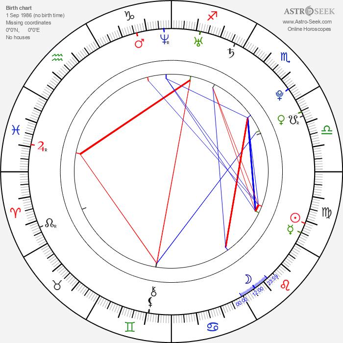 Bergþóra Aradóttir - Astrology Natal Birth Chart