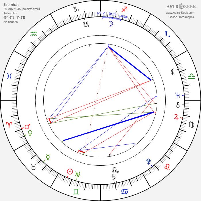 Bernadette Bourzai - Astrology Natal Birth Chart