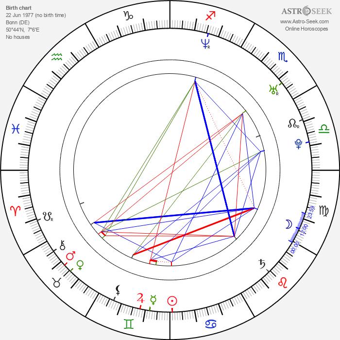 Bernadette Heerwagen - Astrology Natal Birth Chart