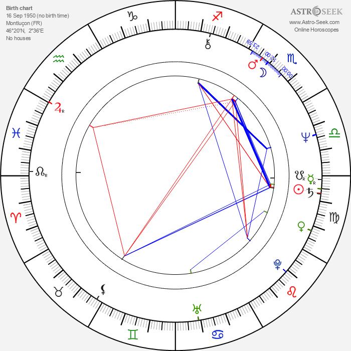 Bernadette Vergnaud - Astrology Natal Birth Chart