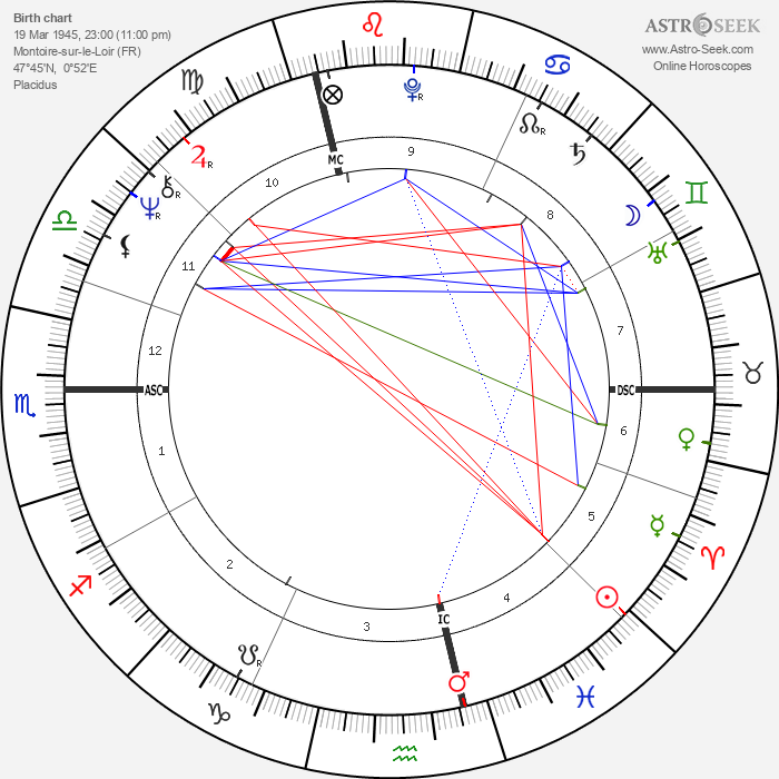 Bernard Archeriaux - Astrology Natal Birth Chart