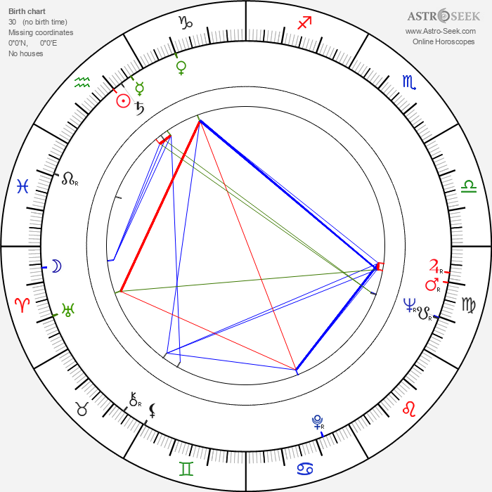 Bernard Guillou - Astrology Natal Birth Chart