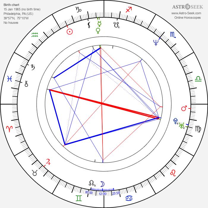 Bernard Hopkins - Astrology Natal Birth Chart