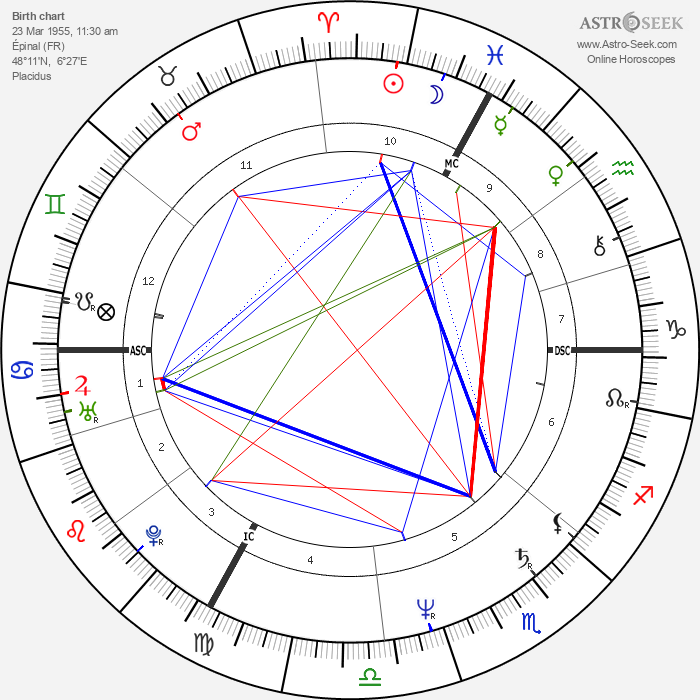 Bernard Laroche - Astrology Natal Birth Chart