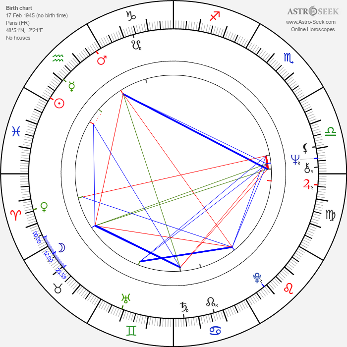 Bernard Rapp - Astrology Natal Birth Chart