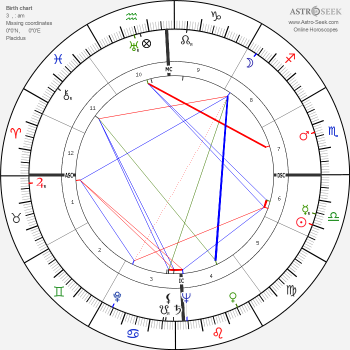 Bernard Smith - Astrology Natal Birth Chart