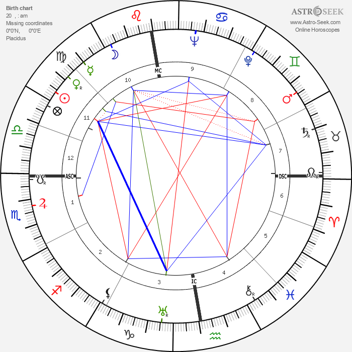 Bernard Villemot - Astrology Natal Birth Chart