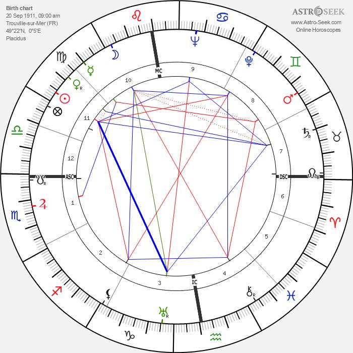Bernard Villemot - Astrology Natal Birth Chart