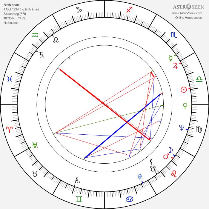 Bernard Woringer - Astrology Natal Birth Chart