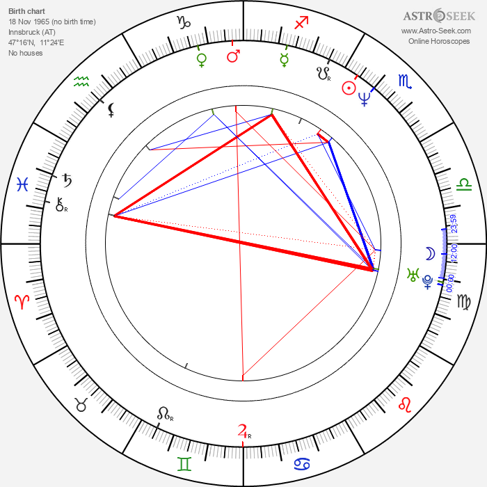 Bernd Angerer - Astrology Natal Birth Chart