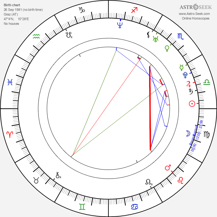 Bernd Bruckler - Astrology Natal Birth Chart