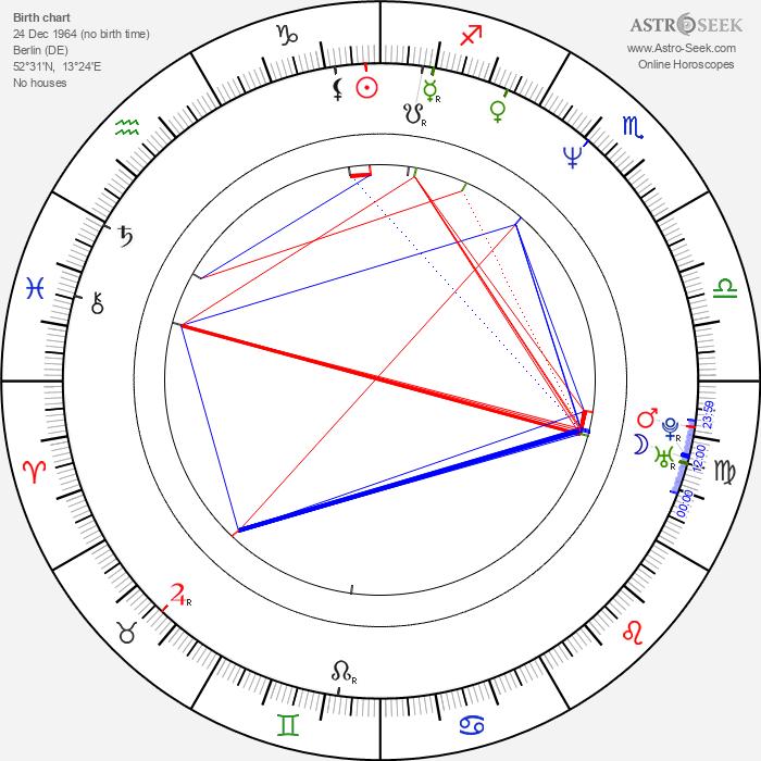 Bernd Michael Lade - Astrology Natal Birth Chart