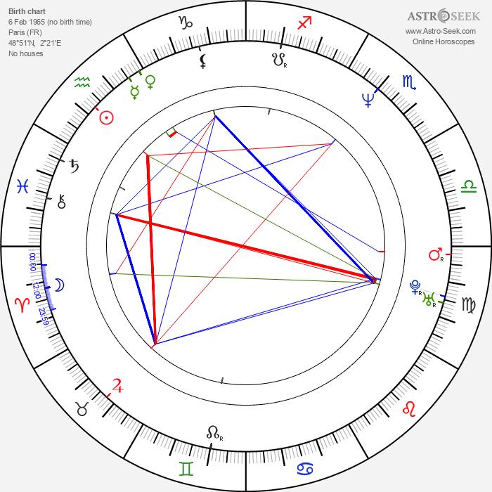 Bernhard Bettermann - Astrology Natal Birth Chart