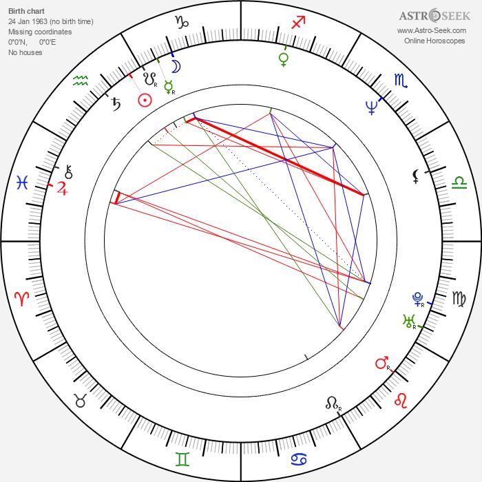 Bernhard Schir - Astrology Natal Birth Chart