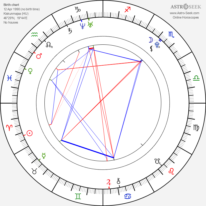 Bernice - Astrology Natal Birth Chart