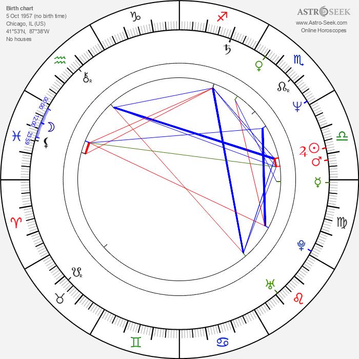 Bernie Mac - Astrology Natal Birth Chart