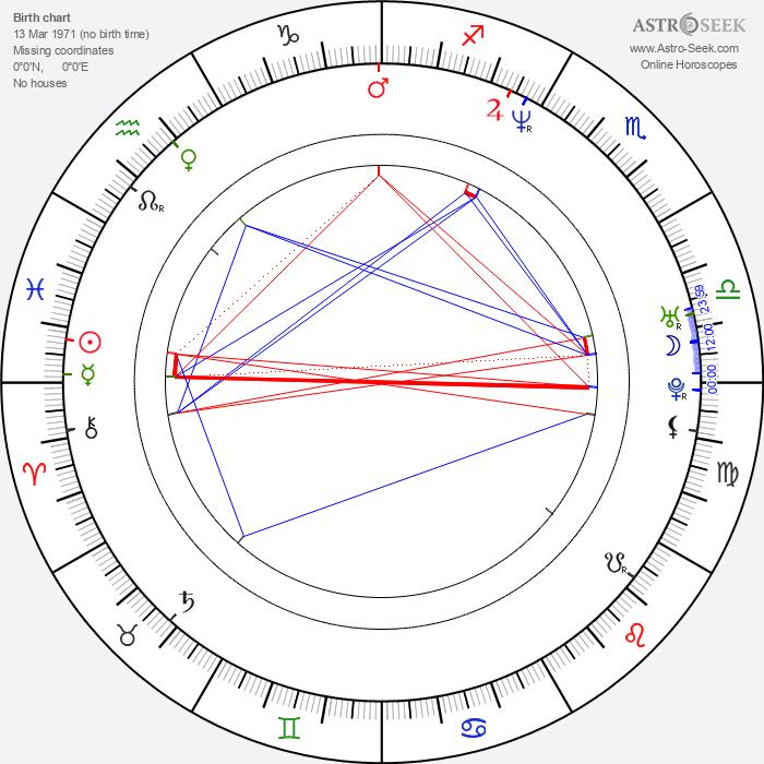 Berrit Arnold - Astrology Natal Birth Chart