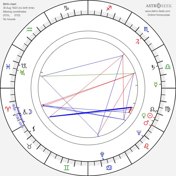 Bert Brunn - Astrology Natal Birth Chart