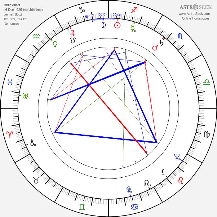 Bert Hellinger - Astrology Natal Birth Chart