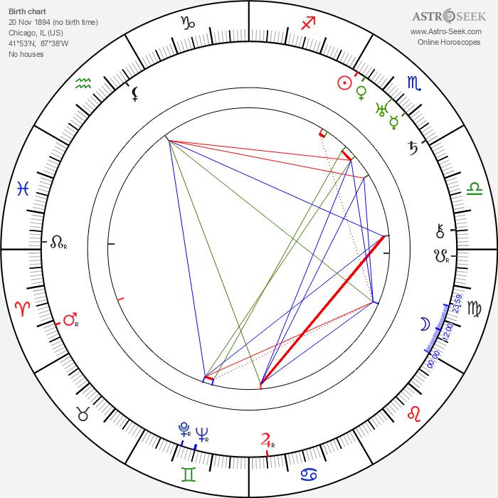 Bert Moorhouse - Astrology Natal Birth Chart