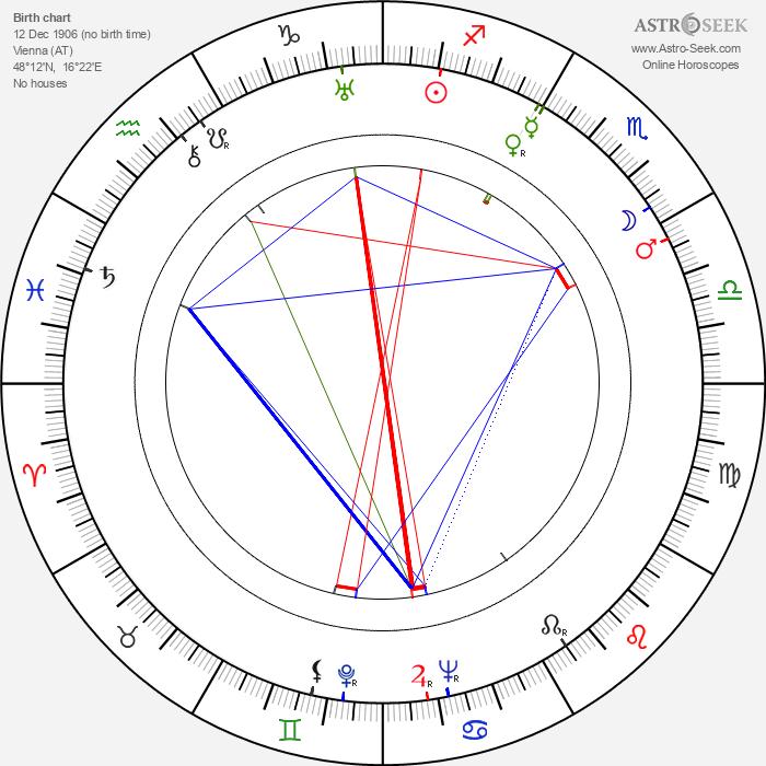 Bert Reisfeld - Astrology Natal Birth Chart