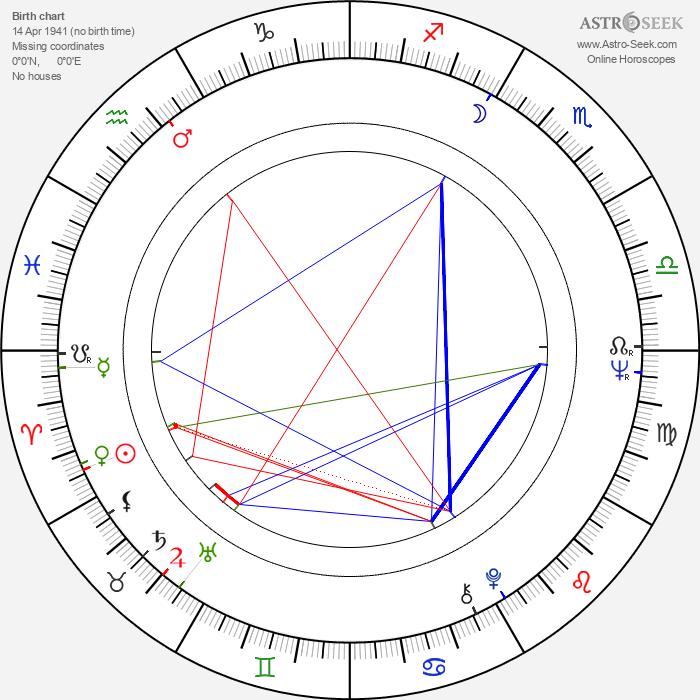 Bert Schneider - Astrology Natal Birth Chart