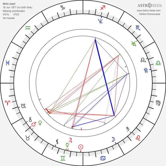Berte Rommetveit - Astrology Natal Birth Chart