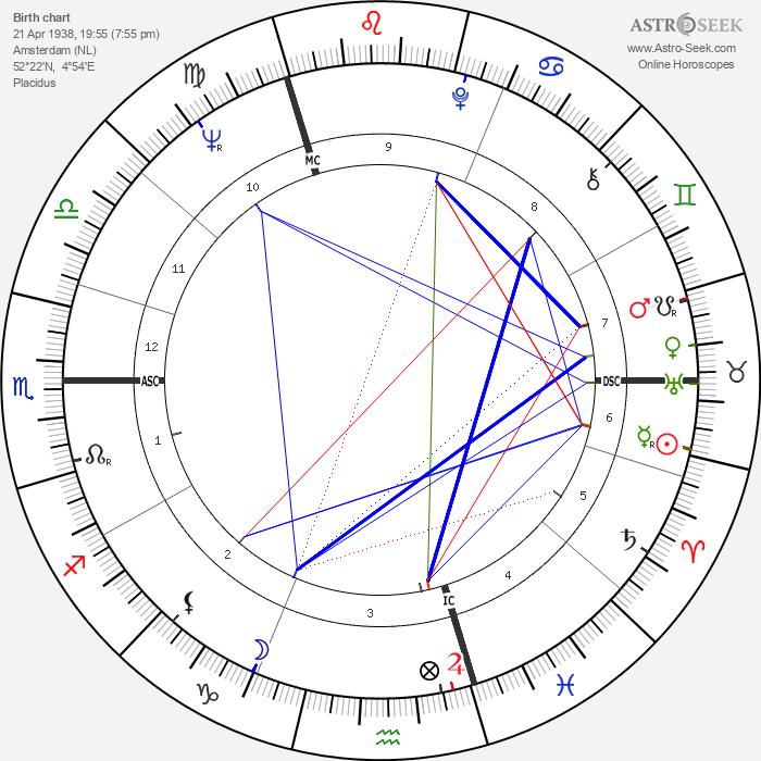 Berthe Meijer - Astrology Natal Birth Chart